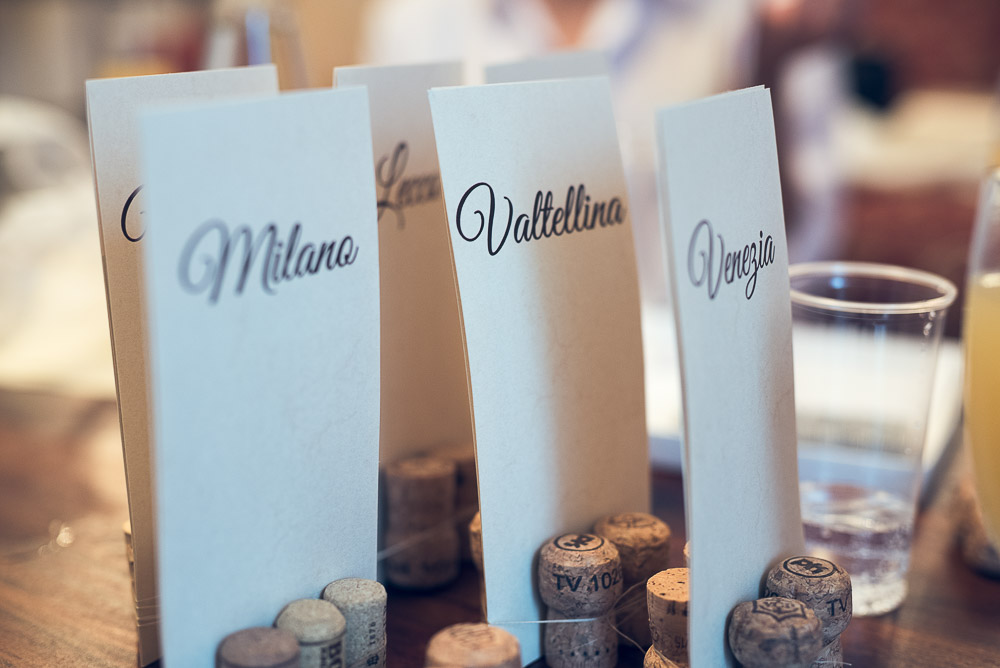 table top numbers